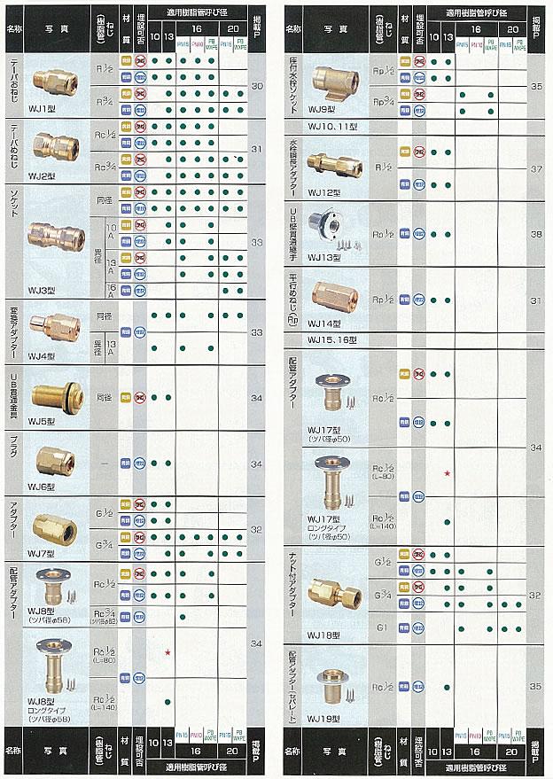 plumbing_090608_data1b