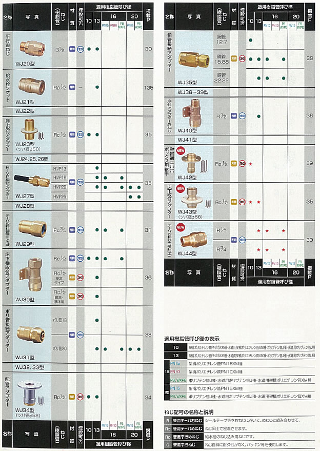 plumbing_090608_data2b